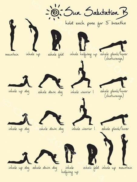 Sun Salutation B Metal Sign, Yoga Philosophy of Healthy Mind and Body, Wellness