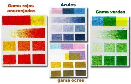 Gama y combinación colores complementarios