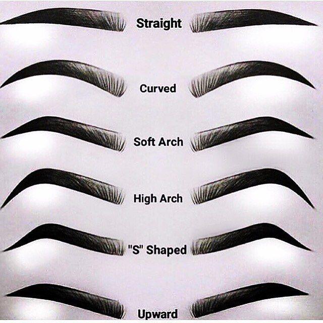 Beauty - Beauty | Threading eyebrows, Eyebrow makeup, How ...
