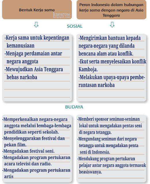 Jawaban Kelas 6 Tema 4 Halaman 5 Bencana Alam Buku Halaman