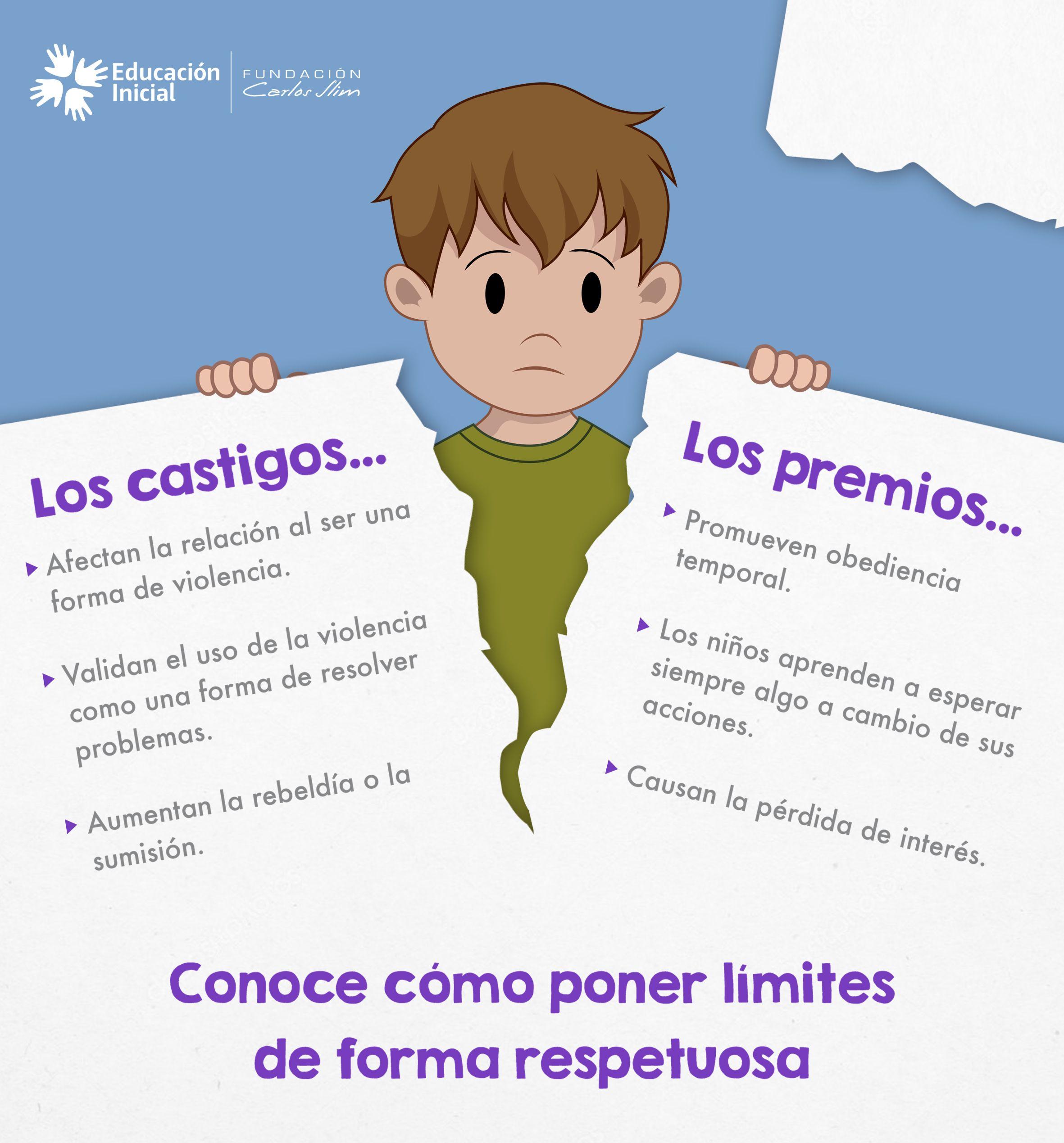 Los Límites En Los Niños Educacion Inicial Educacion Emocional Infantil Psicologia Niños Educación Del Bebé