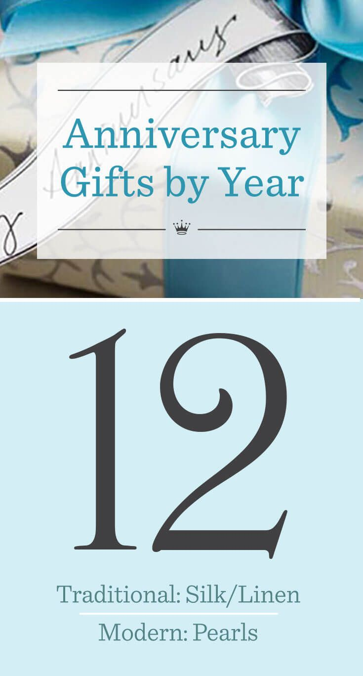 12th wedding anniversary gift ideas traditional