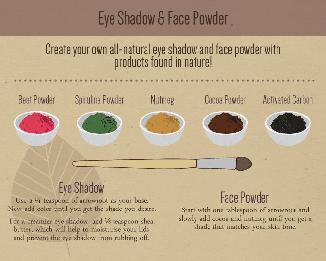 Photo of DIY Organic Make-Up Recipes