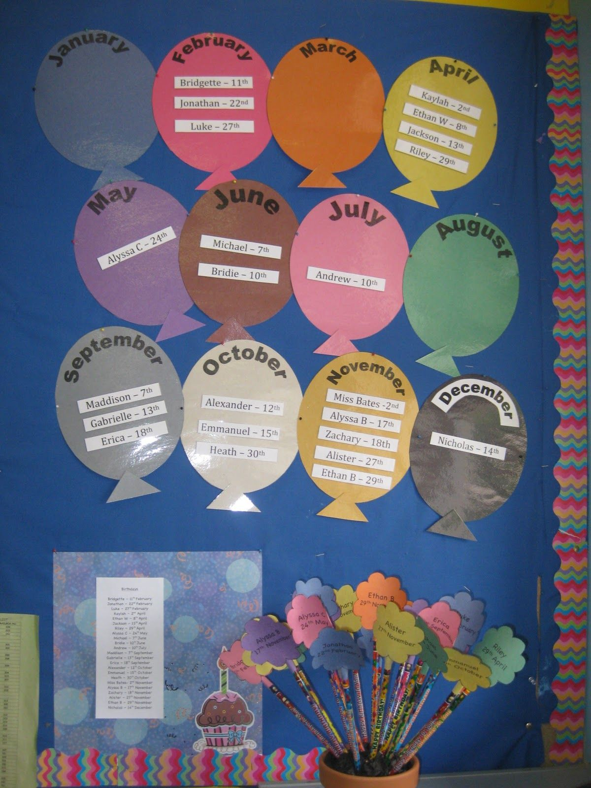 Make Balloons And Write Their Names On It Everyone Can Sign Them Birthday Chart Classroomclassroom Also