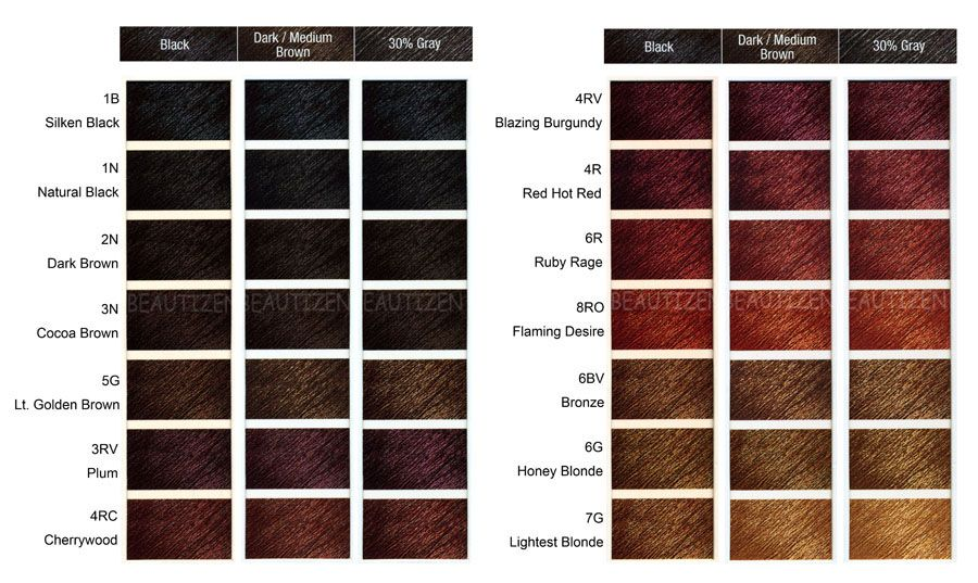 Clairol Textures And Tones Color Chart Homeschoolingforfree Org