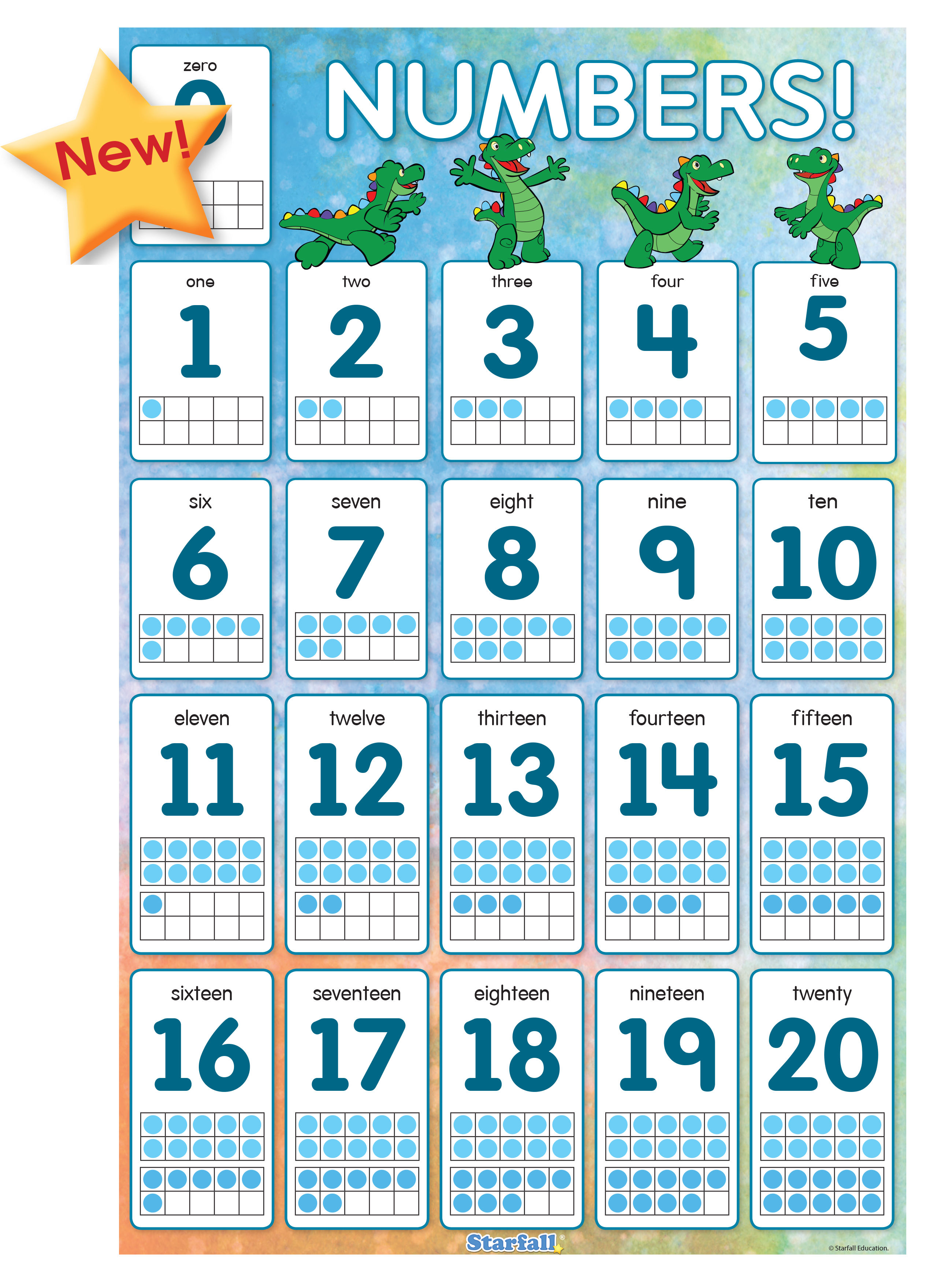 Starfall Has Added A New Numbers Poster To Our Set Of