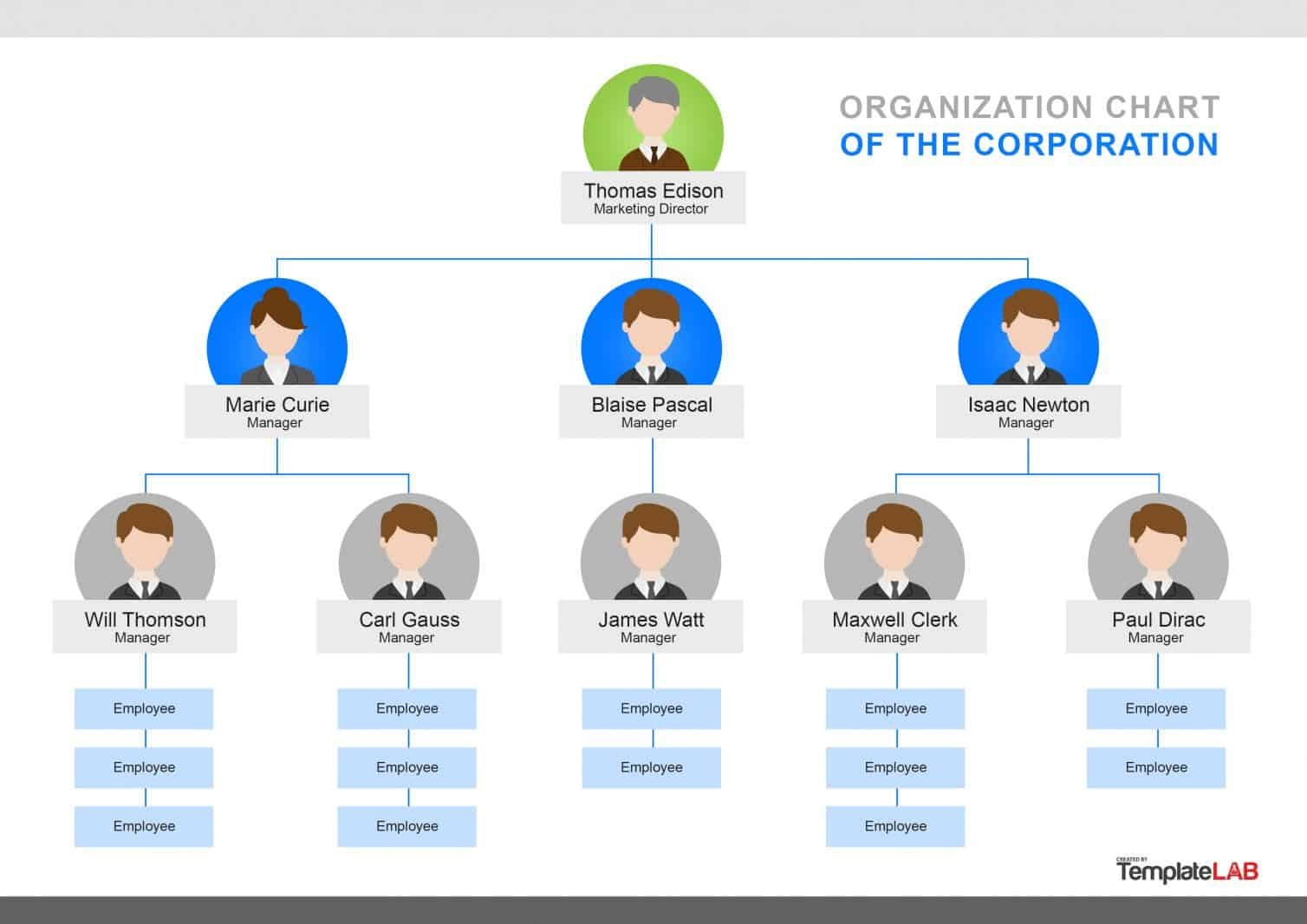 40 Organizational Chart Templates Word Excel Powerpoint For Word Org Chart Template Cumed Org Organization Chart Organizational Chart Org Chart