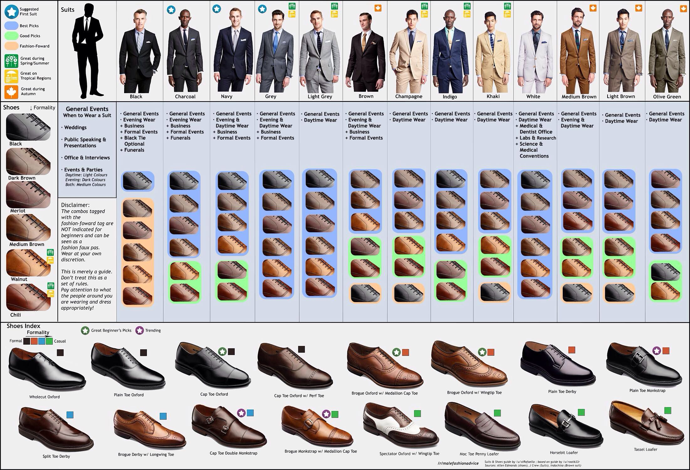 Suit \u0026 Shoes color matching chart in 2020