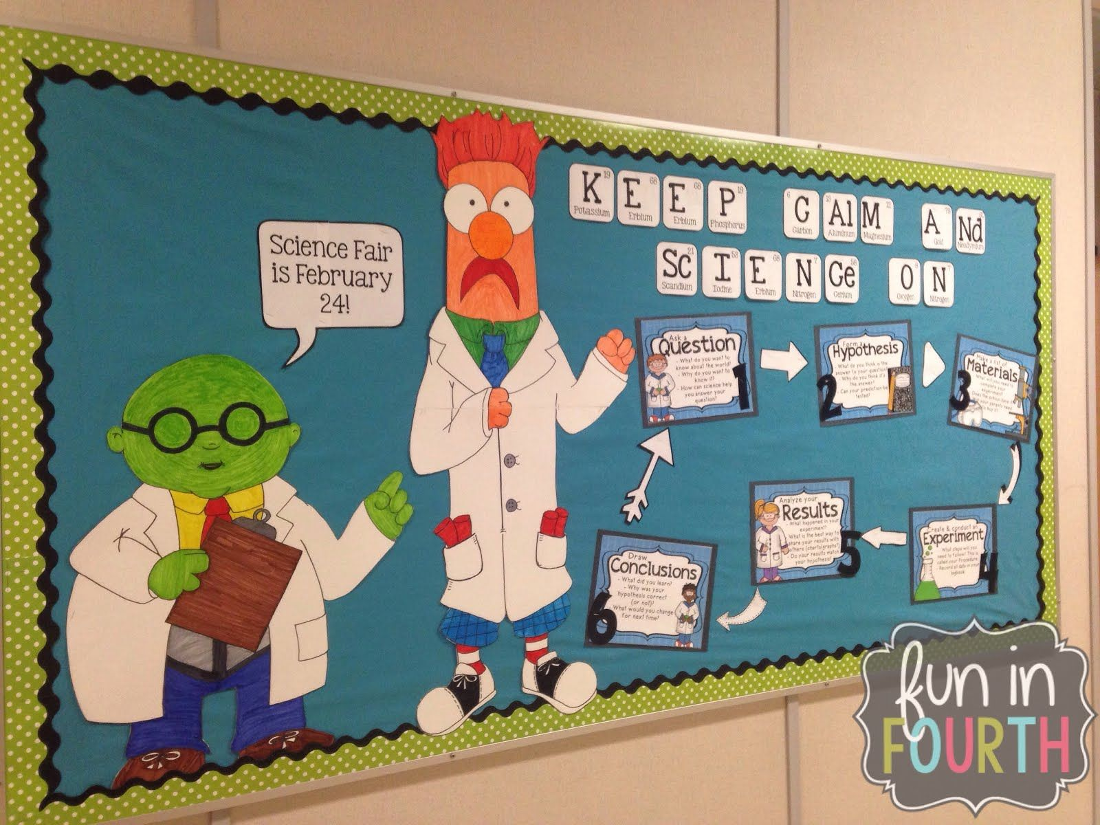 Result Scientific Method Bulletin Board