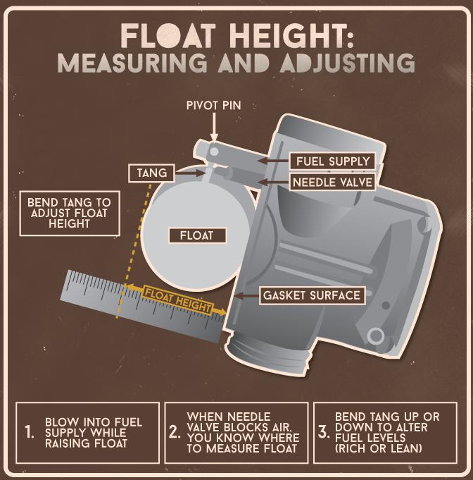 Motorcycle Carburetors Float Height Adjustment Diy