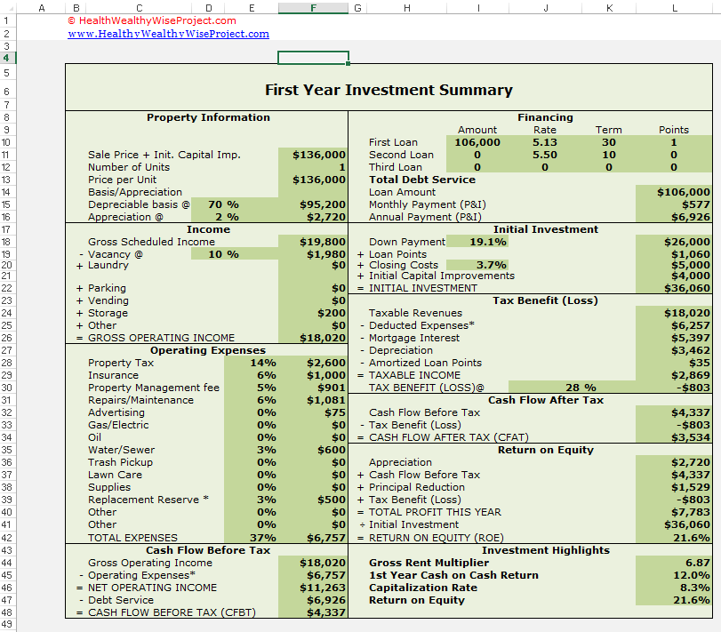 Financial Statement Template For Rental Property The Cheapest Way To Earn Your Free Ticket Statement Template Cash Flow Statement Financial Statement