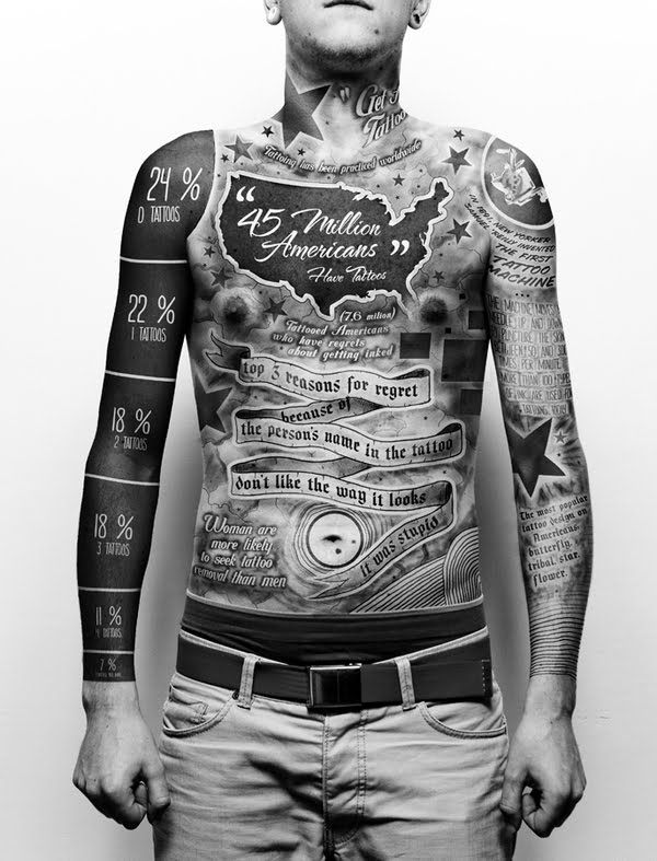Now THIS is how you do an infographic and reimagine it. Yes, this is fake, but talk about being perfect for what it is talking about which in this case is tattoos.