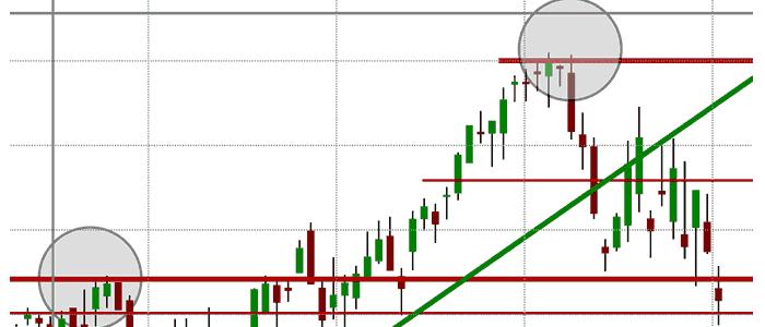 What are trading signals торговля на бирже betfair за 93 минуты