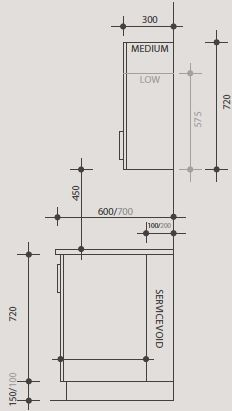 Pin By 孙 倾扬 On Cozinhas Kitchen Cabinets Height Kitchen Cabinet Dimensions Kitchen Wall Cabinets