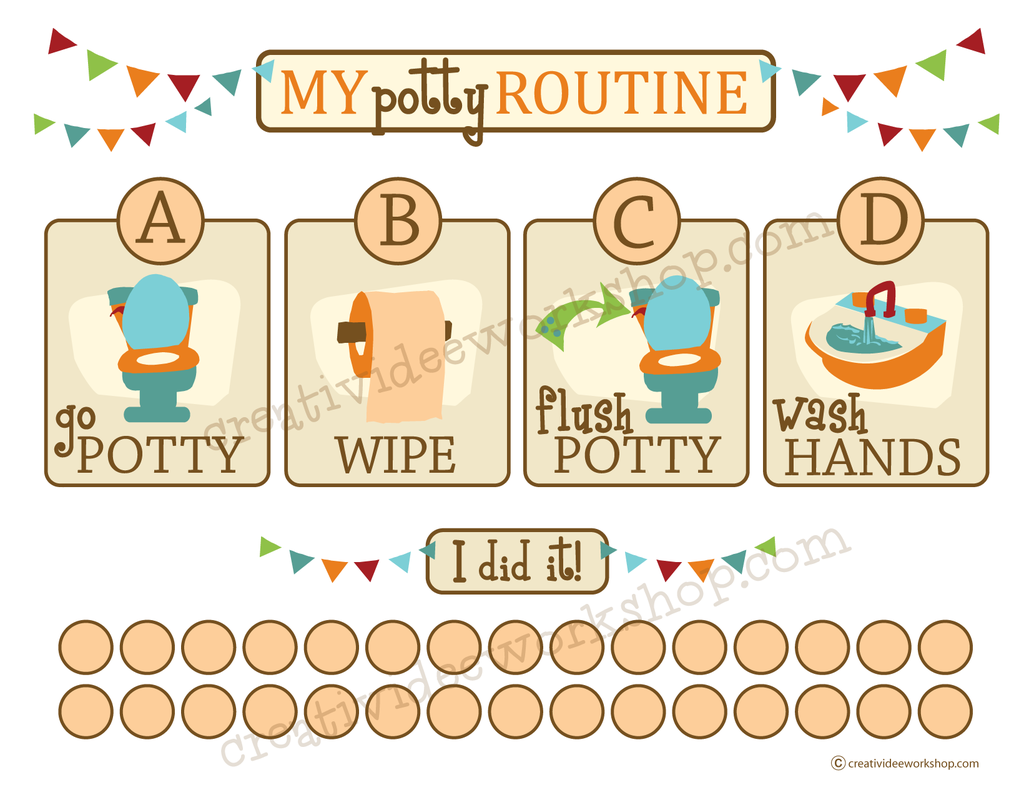 Potty Training - Neutral | Maya | Pinterest