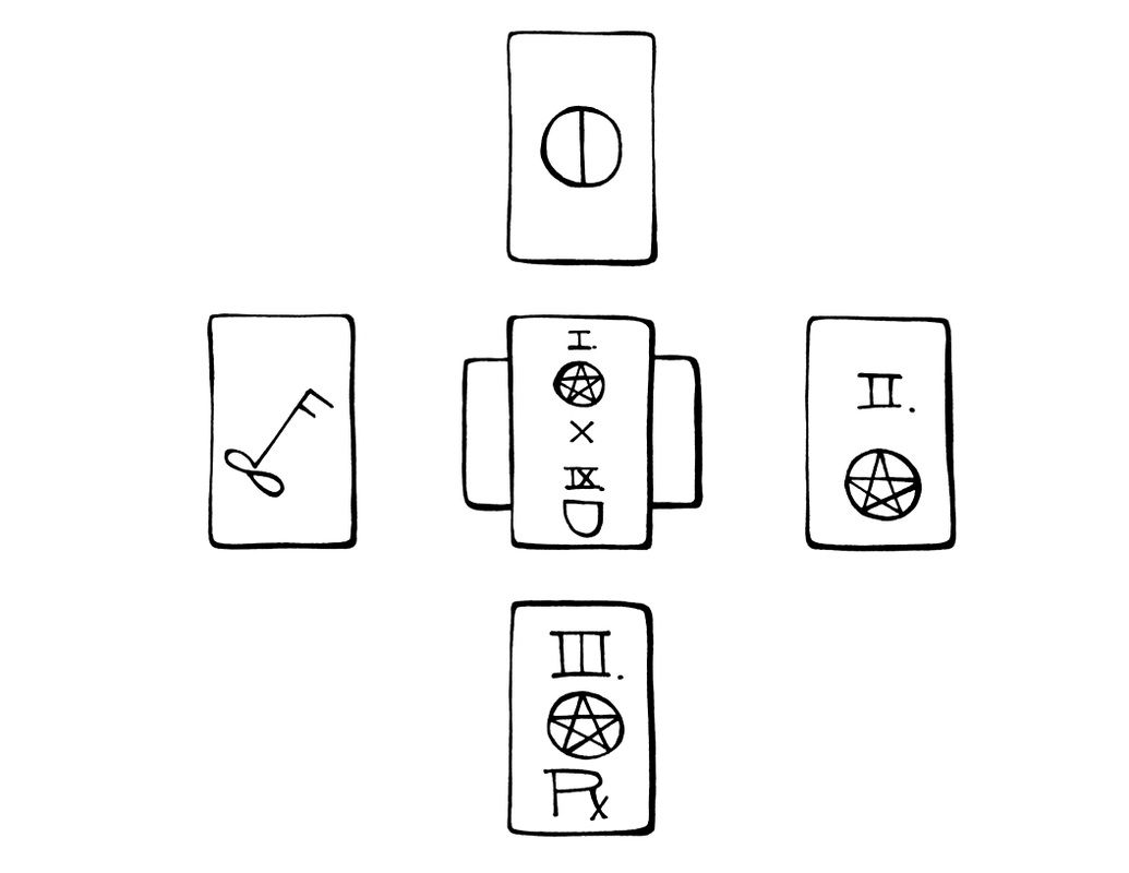 Shorthand symbols for tarot cards to use in journaling tarot shorthand symbols for tarot cards to use in journaling biocorpaavc Gallery
