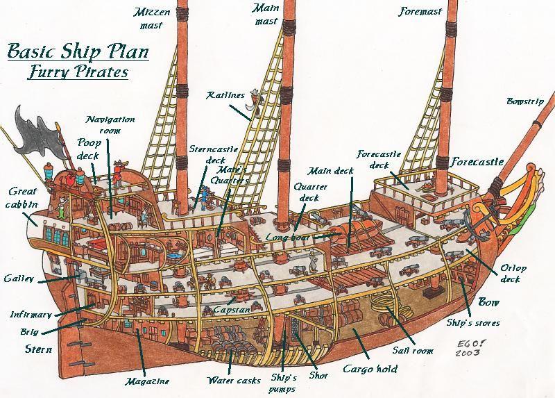 Pirate Legends | How I Became a Pirate: Pirate Ship Legend 2 ...