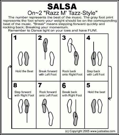 Cccf Bb E D A Ac D D B F C on Salsa Dance Steps Diagram