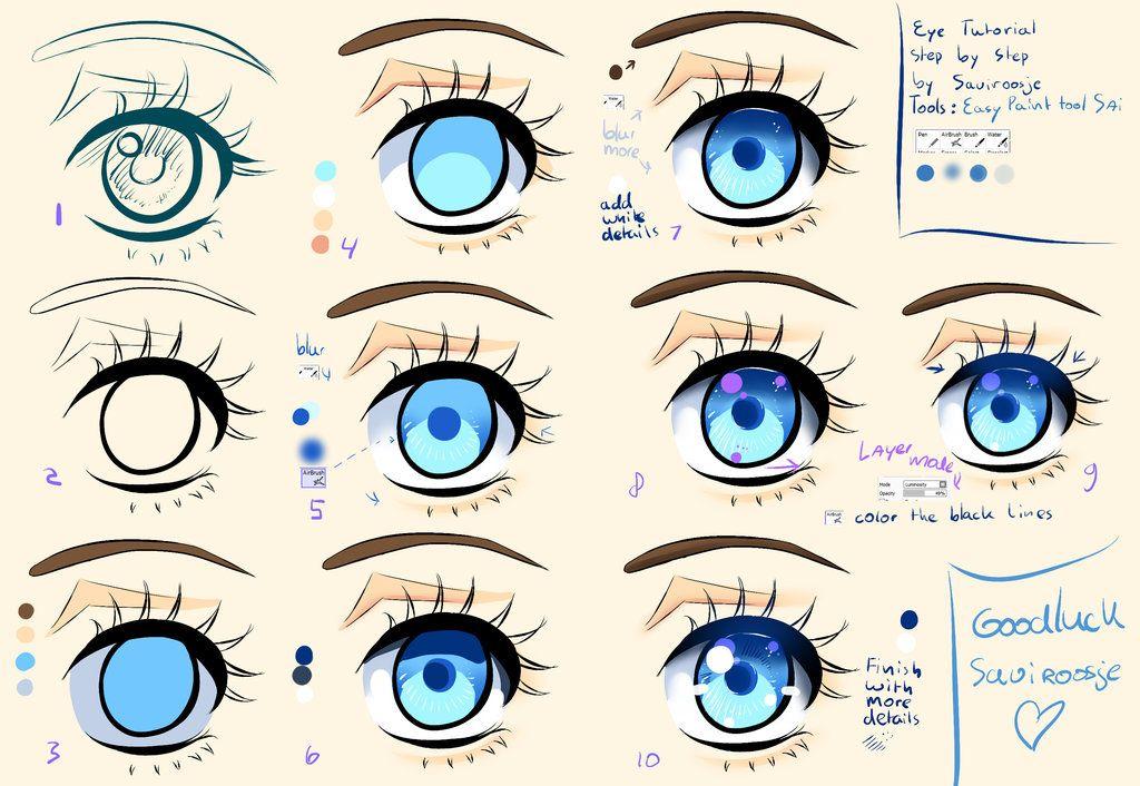 Step by Step Manga eye Tutorial + video tutorial by