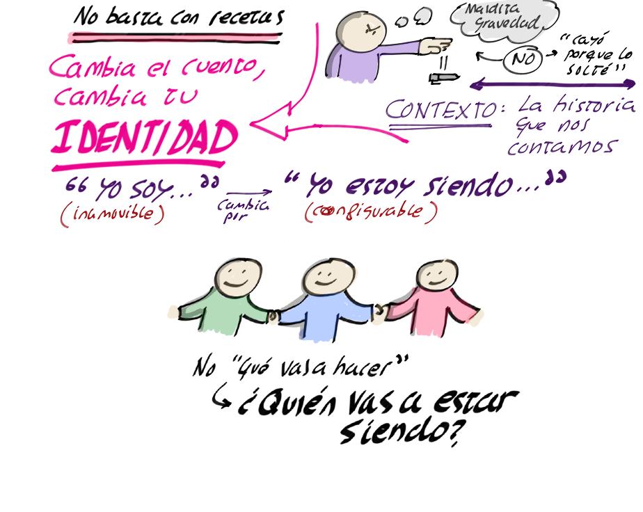 No sere feliz pero tengo trabajo - Martin Alaimo  #sketch #AngelMedinilla 03 #FacilitacionGrafica #Agiles2014 #agile #agil