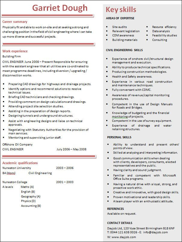 Sample Professional Resume Templates 17+ Free Documents in