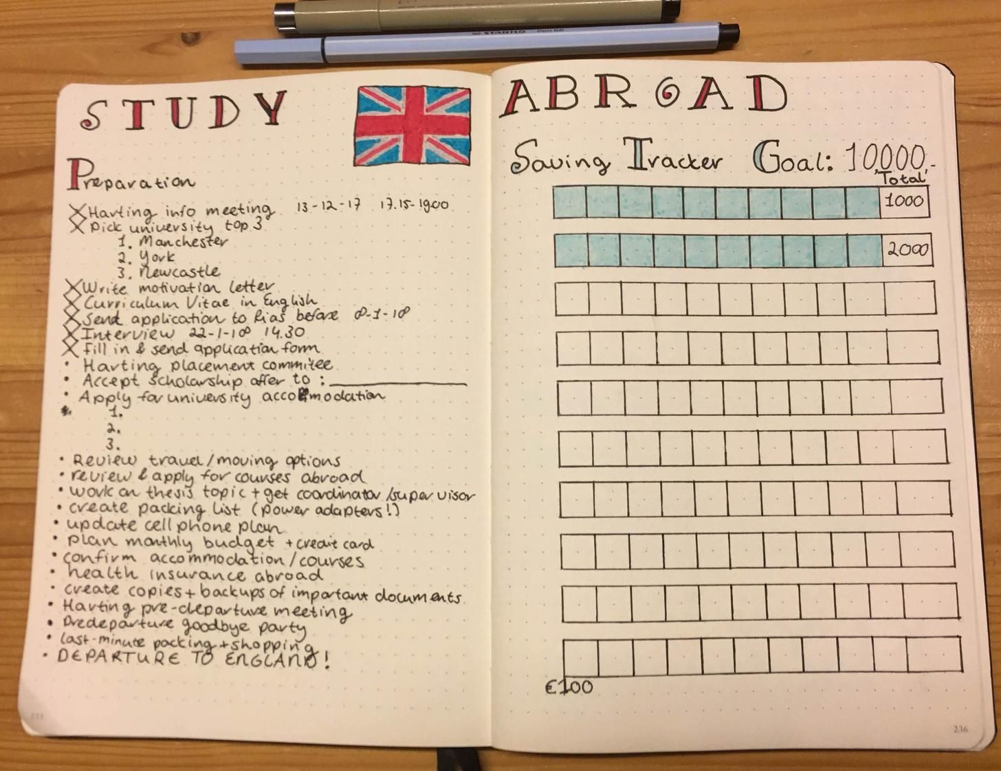 My Study Abroad Collection Study Abroad Study Abroad