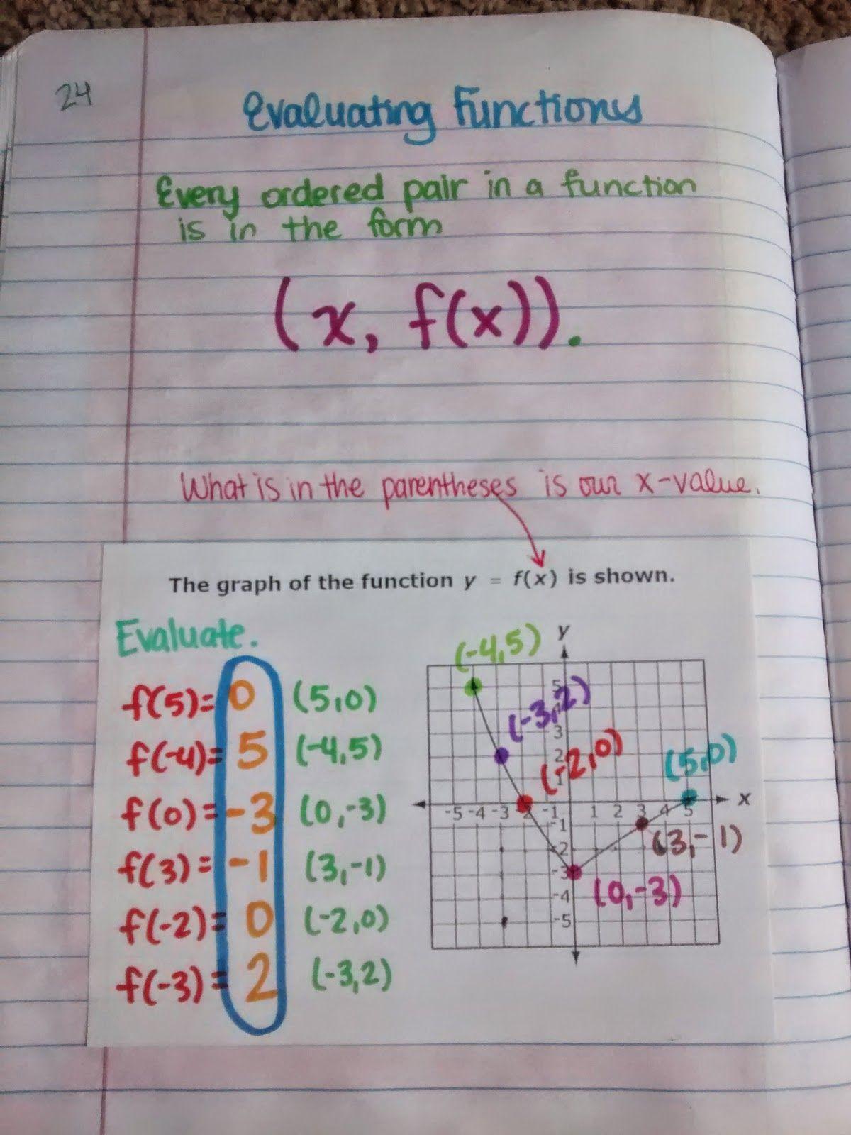 2014 2015 Algebra 1 Unit 1 Interactive Notebook Pages School Algebra Algebra 1 Education Math [ 1600 x 1200 Pixel ]