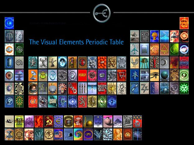 Visual Elements Periodic Table Elemental Tables Pinterest - best of periodic table of elements and their uses pdf