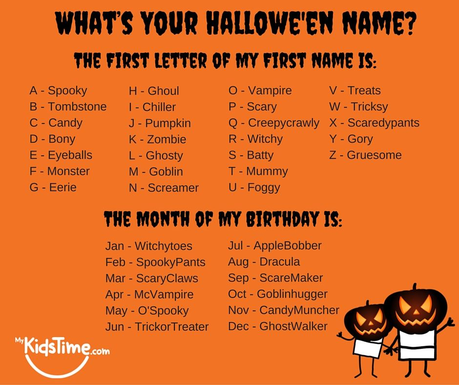 Halloween Names, Halloween Tombstones