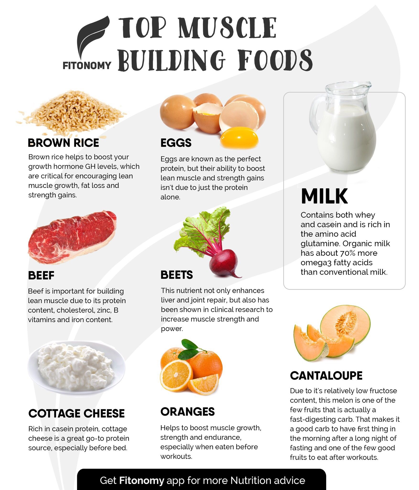 The ABCs Of A Muscle-Building Diet