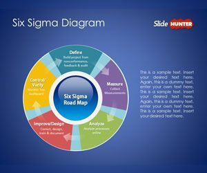 Free Cycle Diagram And Point Template For Six Sigma Presentations With An Awesome Style Ready To Be Used In
