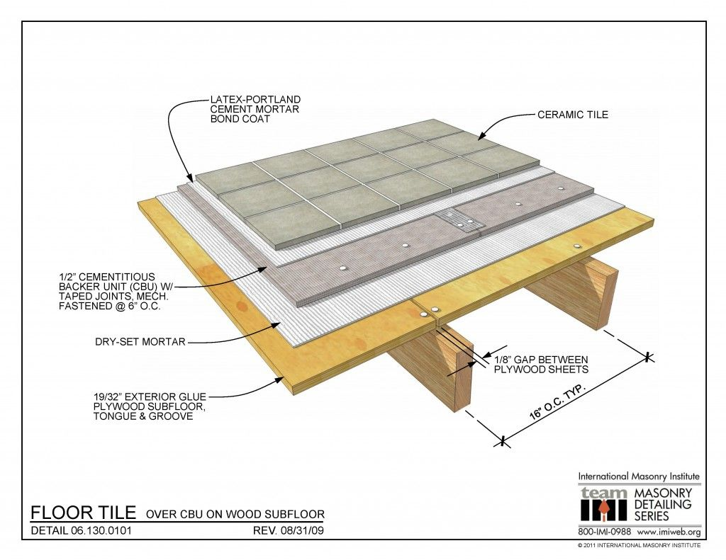 06 130 0101 Floor Tile Over Cbu On Wood Subfloor International Masonry Insute