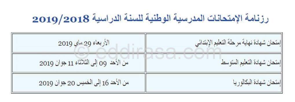 رزنامة الامتحانات الرسمية لسنة 2019 موقع الدراسة الجزائري Chart Exam Diagram