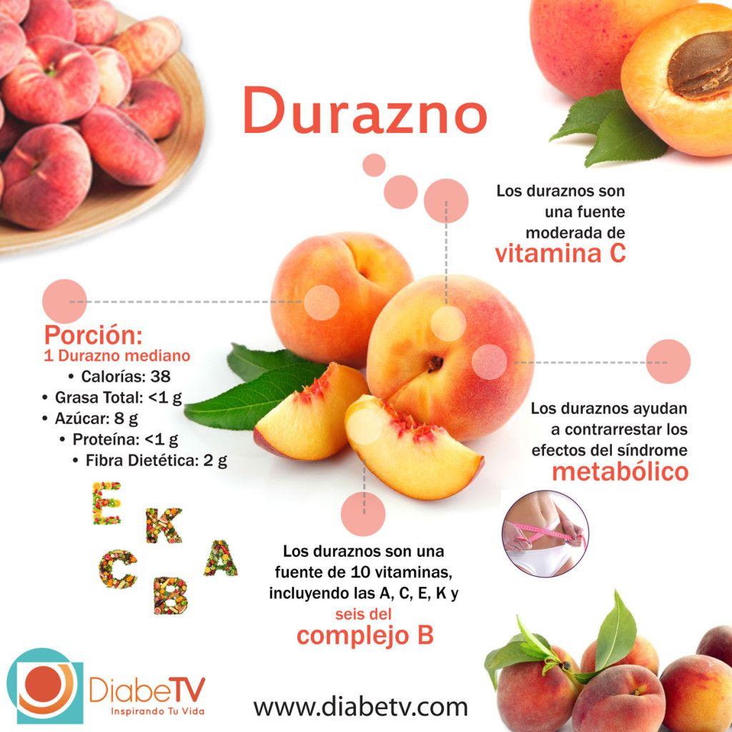 Dieta balanceada para una persona diabetica