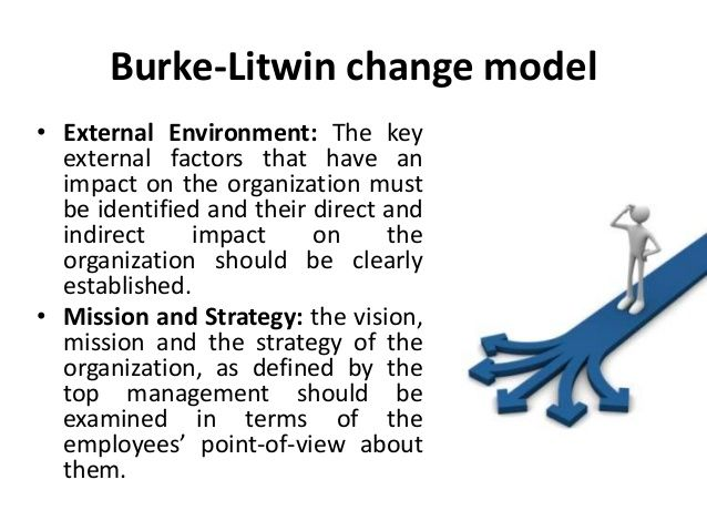 applying burke litwin framework in research Assignment write a 3 to 4page paper in which you analyze an organization of your choice using the burkelitwin model for organizational change keys to the assignment the key aspects of this assignment that should be covered in your paper include: analyze the subject company/organization using the burkelitwin model framework.