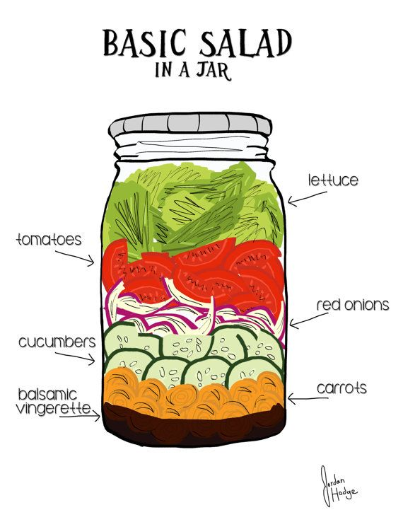 Easy Salad In A Jar Cartoon Recipes Ebook Fully By Hodgepodgie
