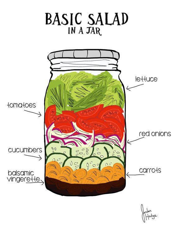 Easy Salad in a Jar Cartoon Recipes ebook fully by