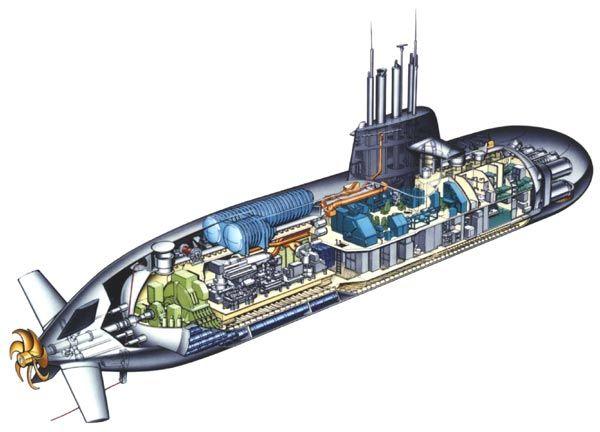 Resultado de imagen para 212 submarine