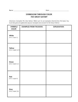the great gatsby graphic organizer color symbolism english  the great gatsby graphic organizer color symbolism