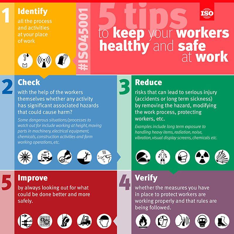 ISO450015tipstokeepyourworkershealthy