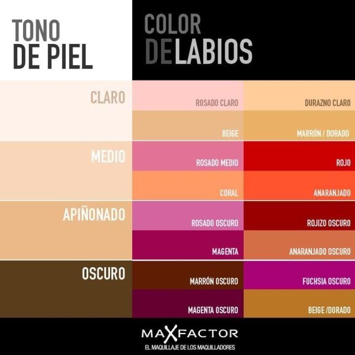 14 Infográficos que te ayudarán a dominar el arte del maquillaje  – Maquillaje
