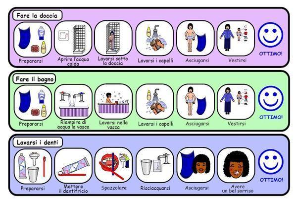 Linee guida per la task analysis delle dimensioni cognitive connesse alle abilit di lettura - Fare il bagno in inglese ...