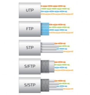 Astonishing Cables Rj45 Cat5 Cat6 Cat7 Prises Rj45 Utp Ftp Stp Sftp Sstp Wiring Cloud Pendufoxcilixyz
