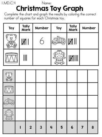 Christmas Math Activities And Worksheets 1st Grade Graphing Worksheets Christmas Math Activities Christmas Math Worksheets Kindergarten