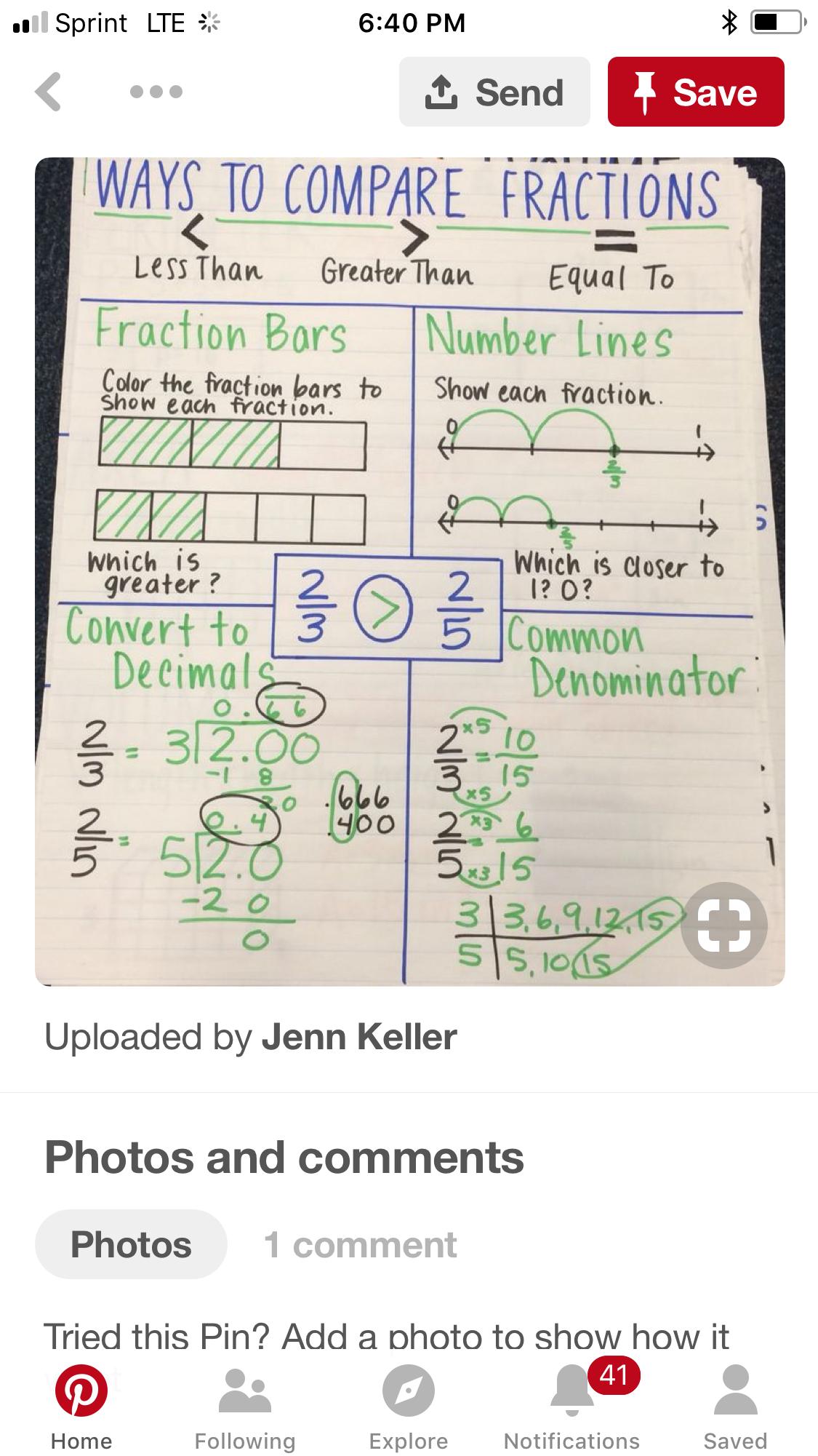 Pin By Johanna Ms Willia On Math Stuff