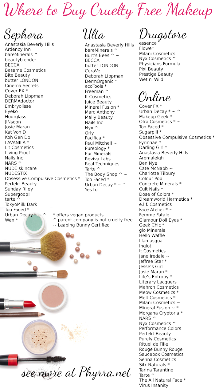 Ultimate Cruelty Free Makeup Brands List Cruelty free