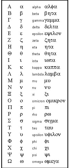 Greek Symbols For Reference Mythology Pinterest Symbols Greek
