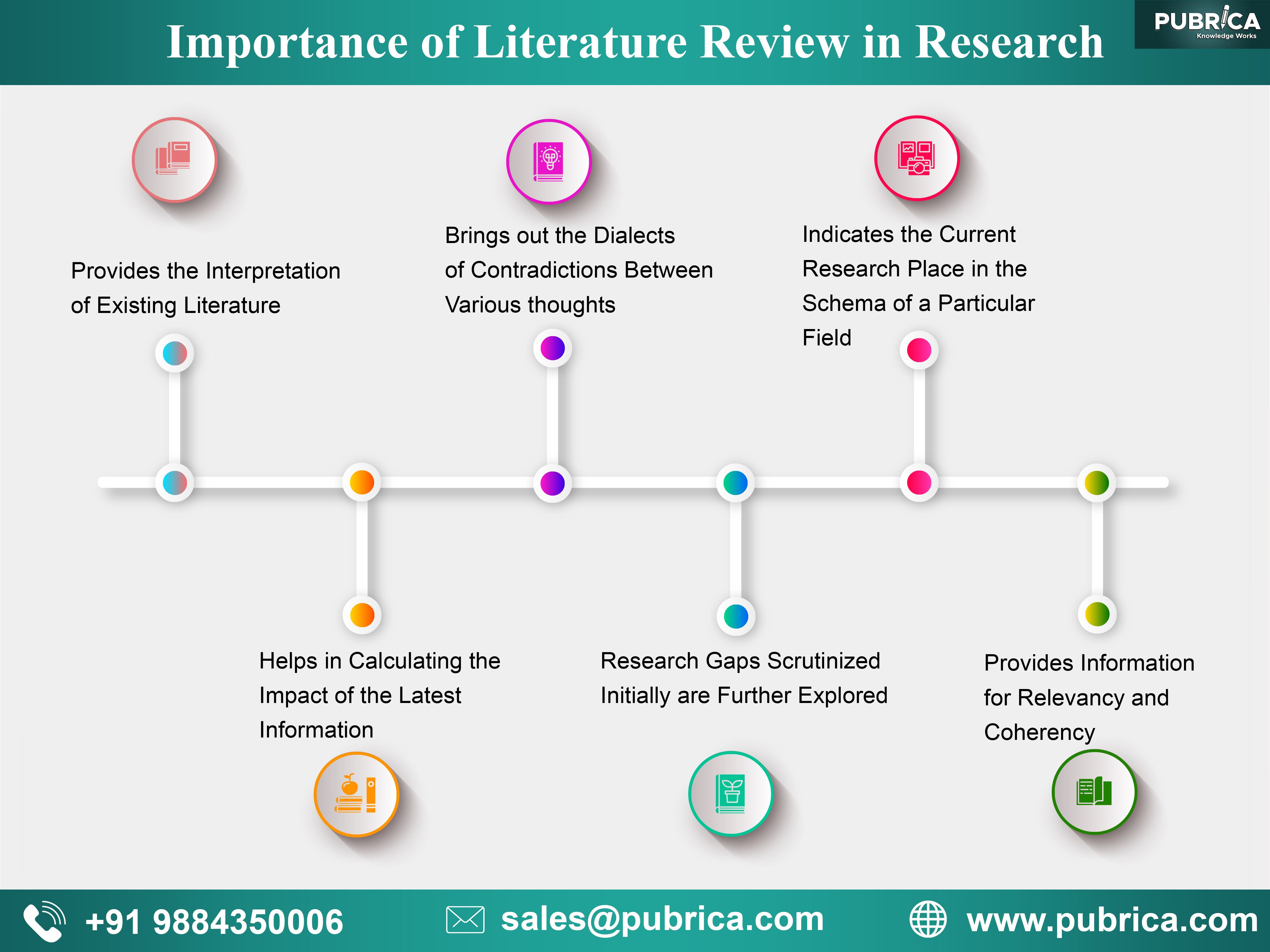 Place value literature review esl presentation writing website for school