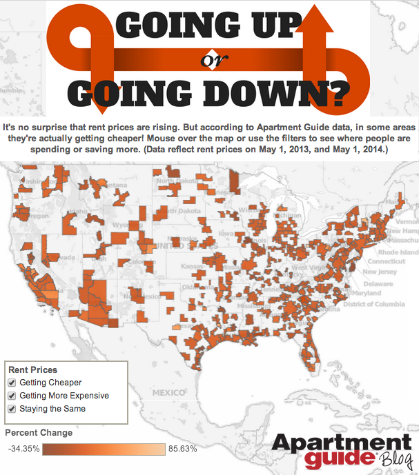 Rental And Pricing Information: Where Are Rent Prices Getting Cheaper (and Where Are They