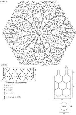 esquema de motivos crochet